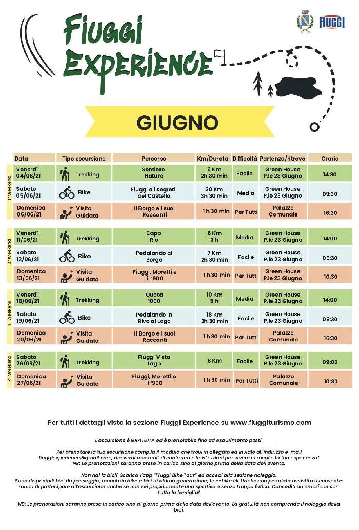 Fiuggi Experience Giugno