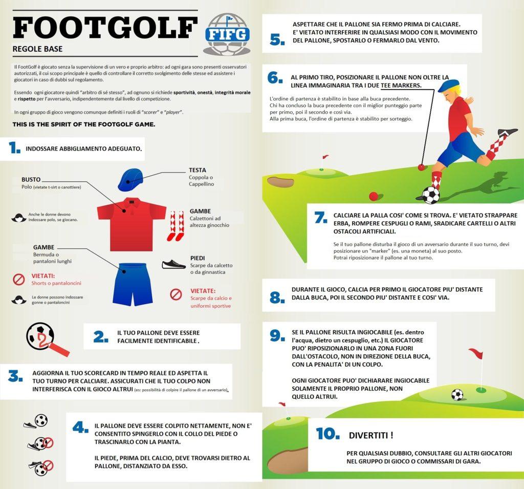 Regole Footgolf - Come si gioca a FootGolf